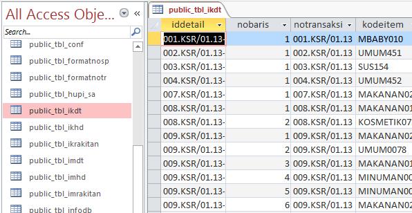 postgres SQL13
