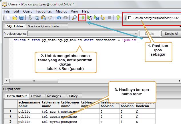 postgres SQL21