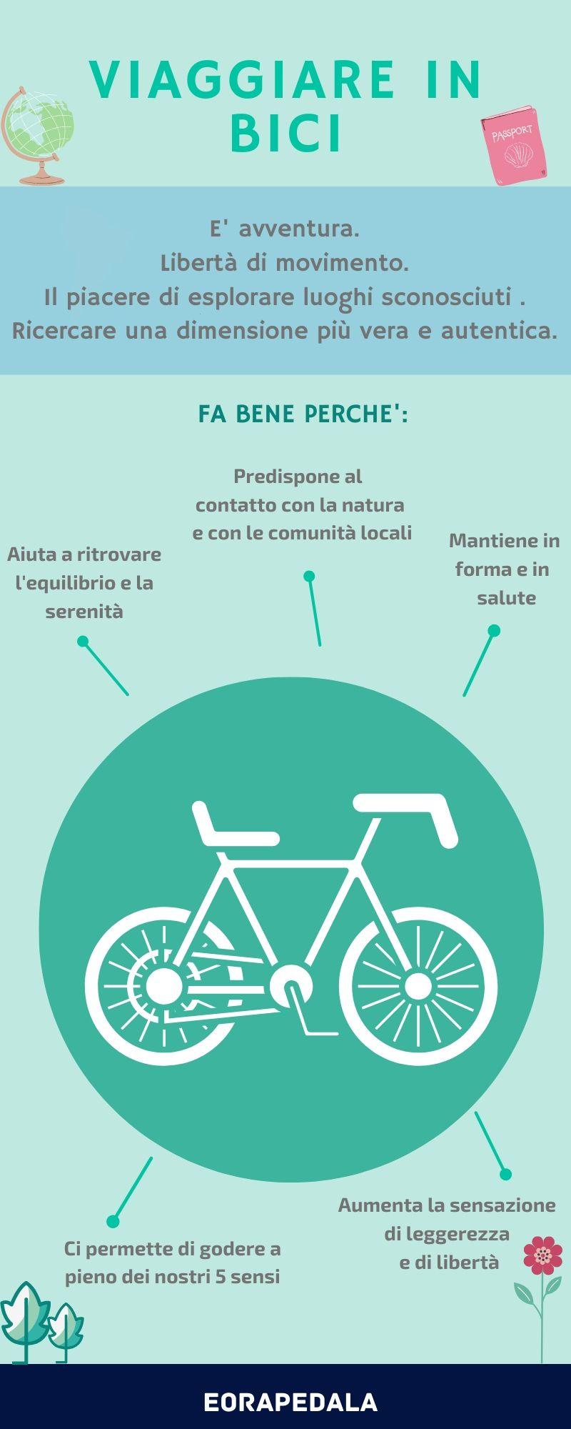 infografica benefici Viaggiare in Bici e Cicloturismo