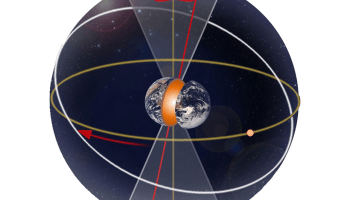 How Earth precesses and nutates gives clues to interior processes.