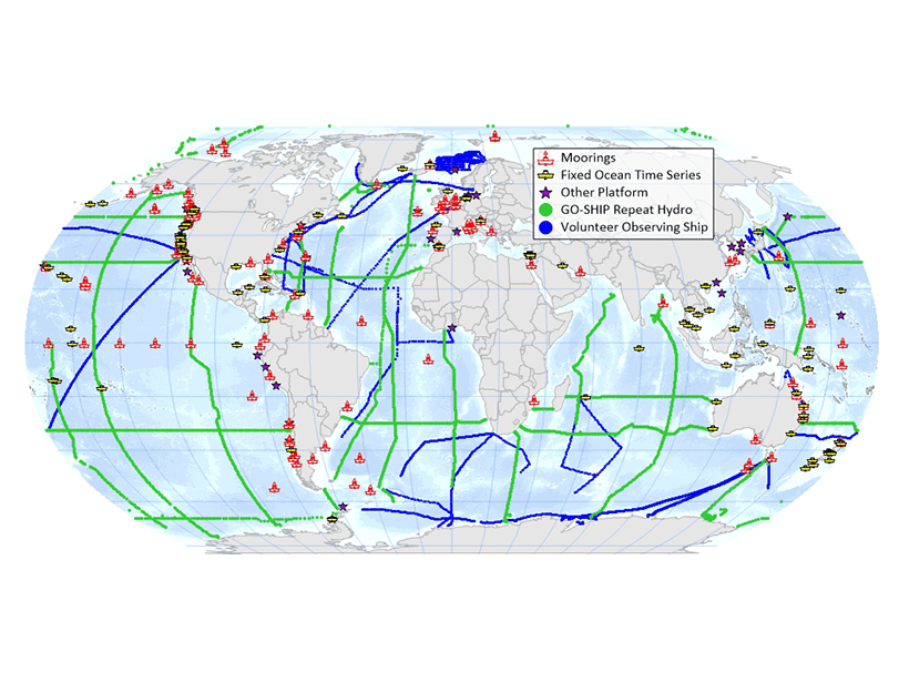 Map of the present-day Global Ocean Acidification Observing Network, showing moorings, ships of opportunity, and time series measurements currently in the network