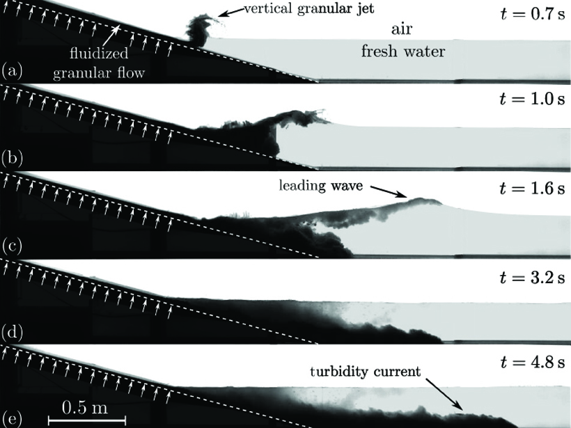 Images capturing five moments in the sequence after a fluidized granular flow enters water