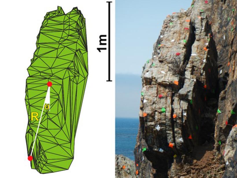 Large rock balanced on cliffside