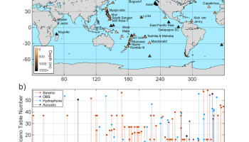 Top panel is a world map showing global distribution of submarine volcanoes. Bottom panel is a plot showing types of available recordings of submarine eruptions since the first eruption recorded in 1939.