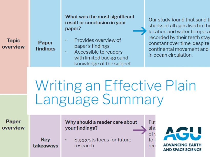 Screenshot from one of our annotated Abstract vs. Plain Language Summary examples.