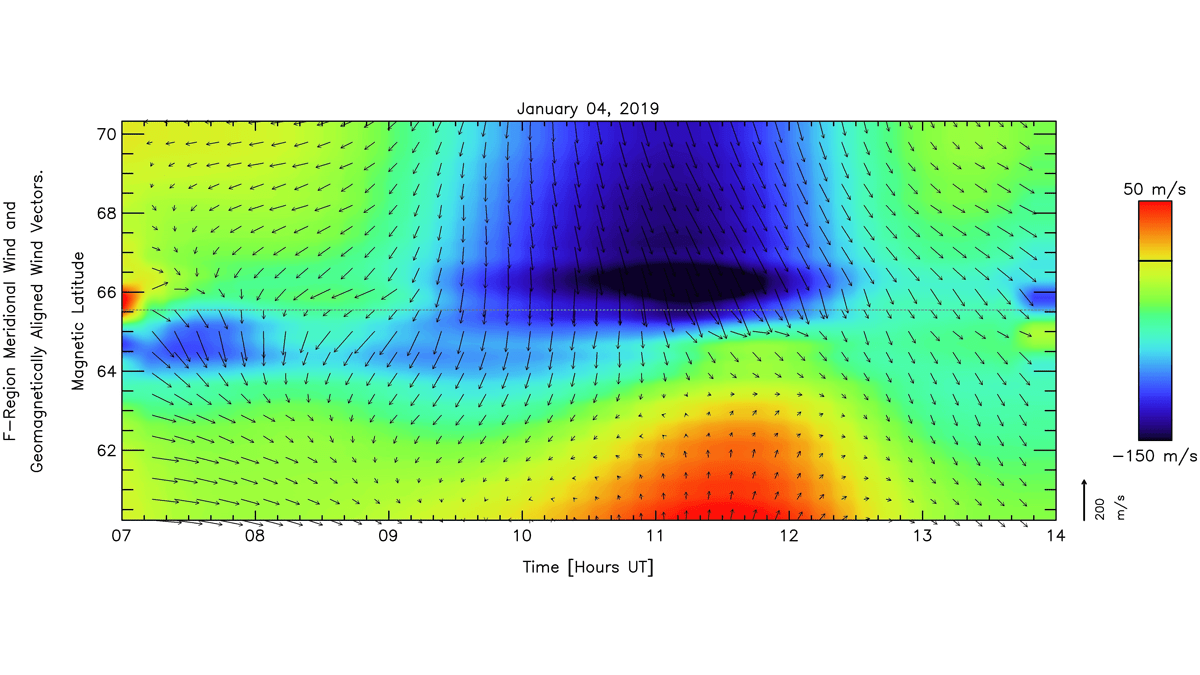 Plot showing the latitudinal profile of F-region meridional wind as a function of local time for the day of 4 January 2019.