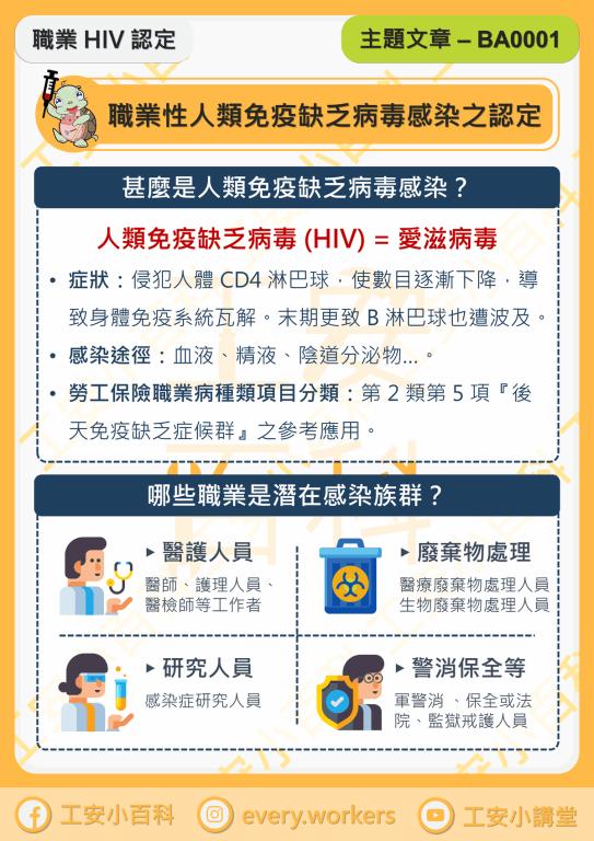 甚麼是人類免疫缺乏病毒感染? 哪些職業是潛在感染族群?