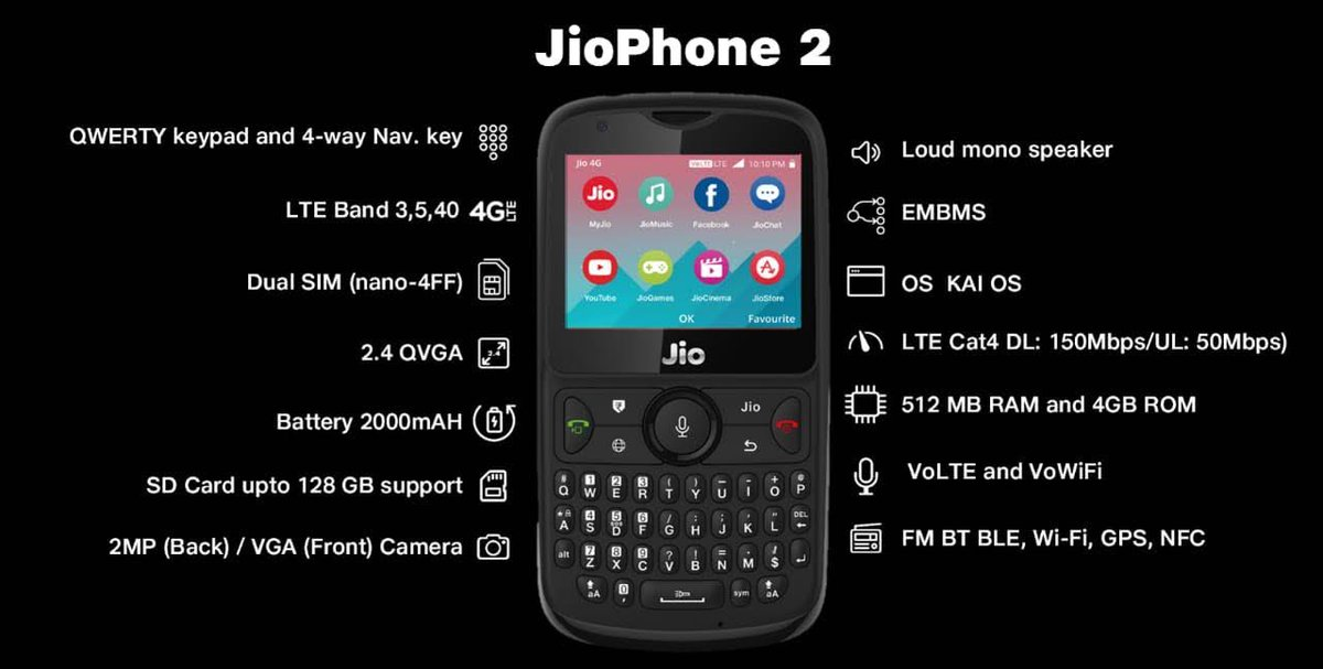 Reliance JioPhone 2 with QWERTY keypad launched