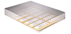 Most New Mattresses Don T Need A Box Spring For The Sake Of Comfort But Many Modern Mattress Warranties Still Require
