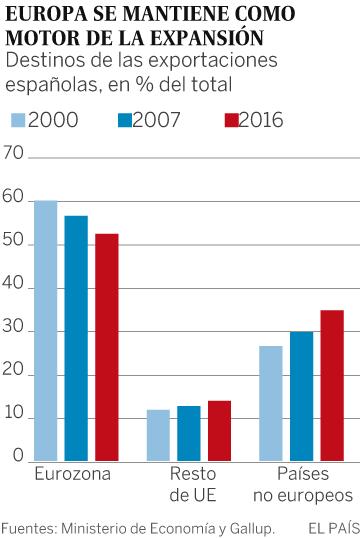 Qué esperar tras las elecciones francesas