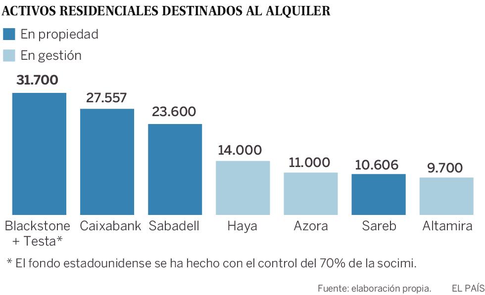 Así son los mayores caseros de España
