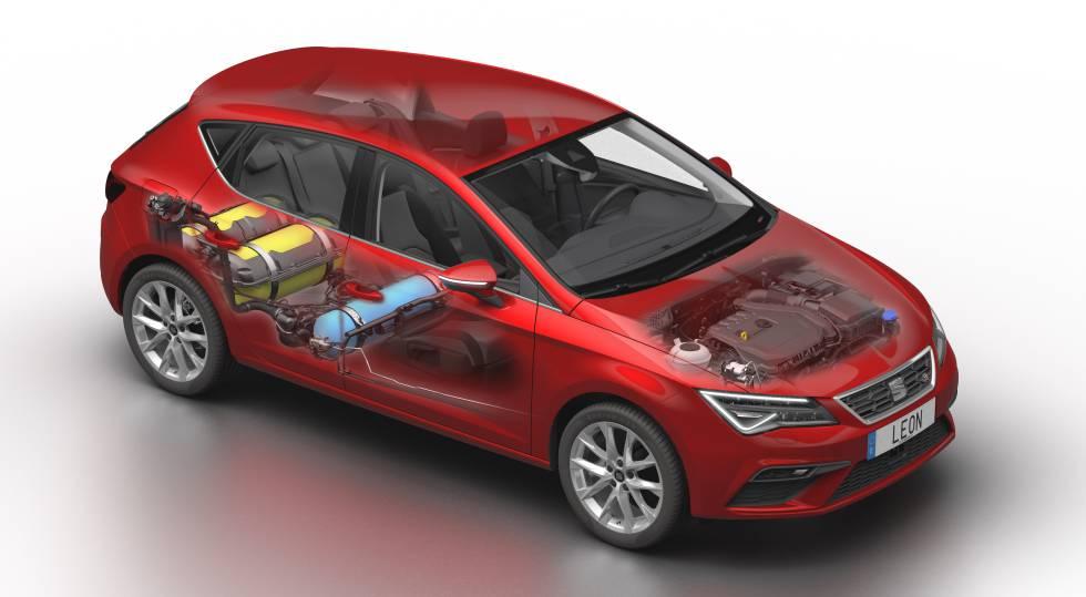Disposición de la tecnología TGI en el interior del vehículo.
