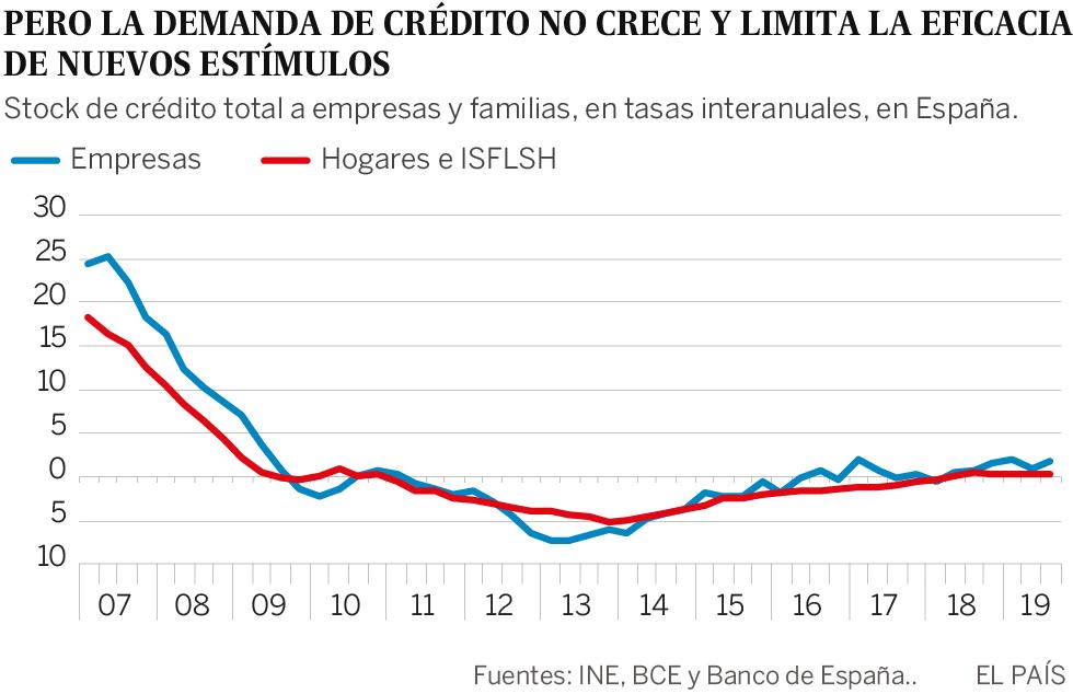 La magia de Mario Draghi