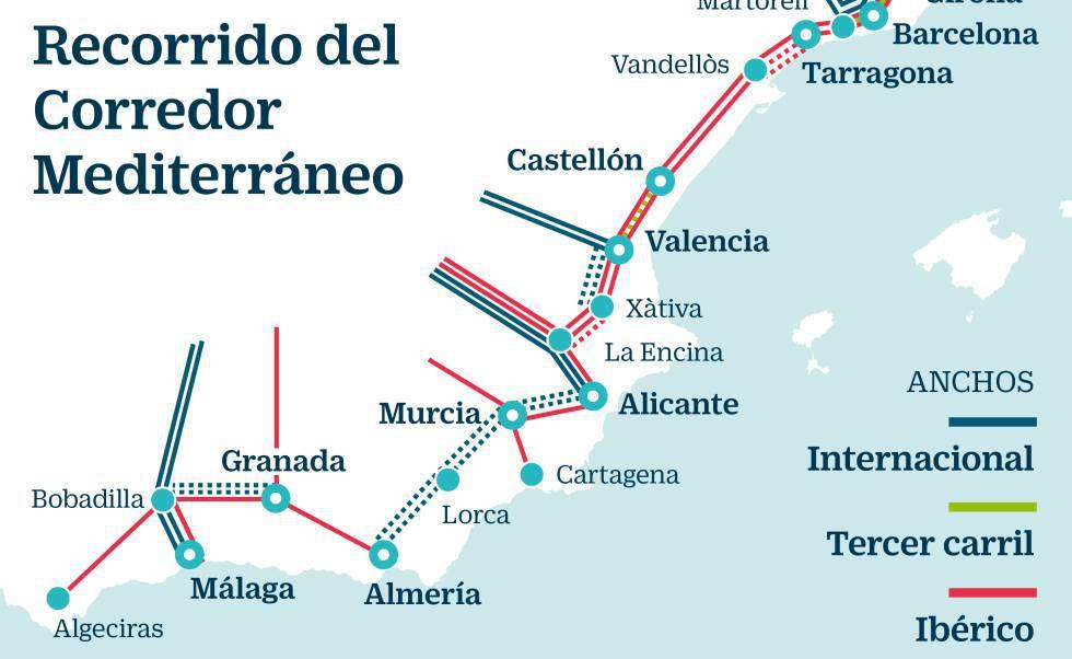 1.500 empresarios piden concluir el Corredor Mediterráneo en 2025 para lograr una España circular