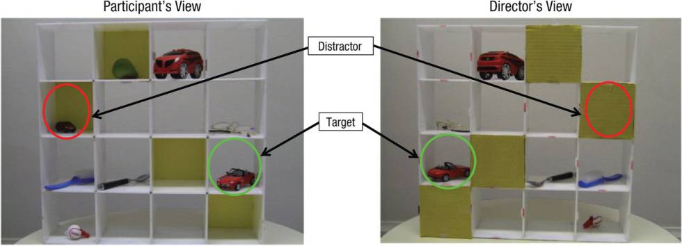 Ejemplo del dispositivo usado en el experimento de comunicación social.