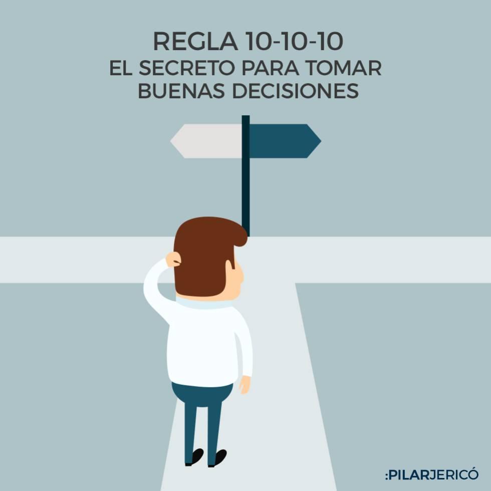 El secreto para tomar buenas decisiones