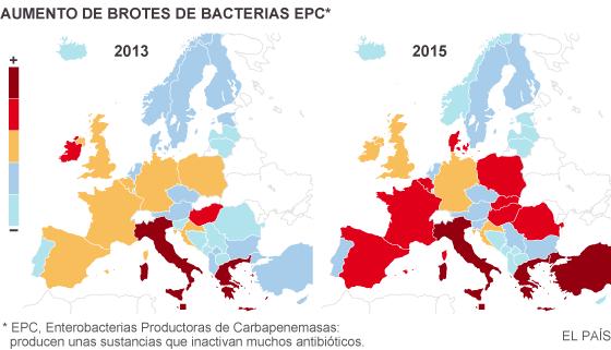 Las cifras del consumo de antibióticos en Europa