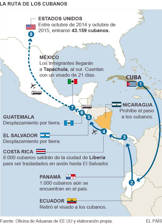 Mapa de la ruta de los inmigrantes cubanos