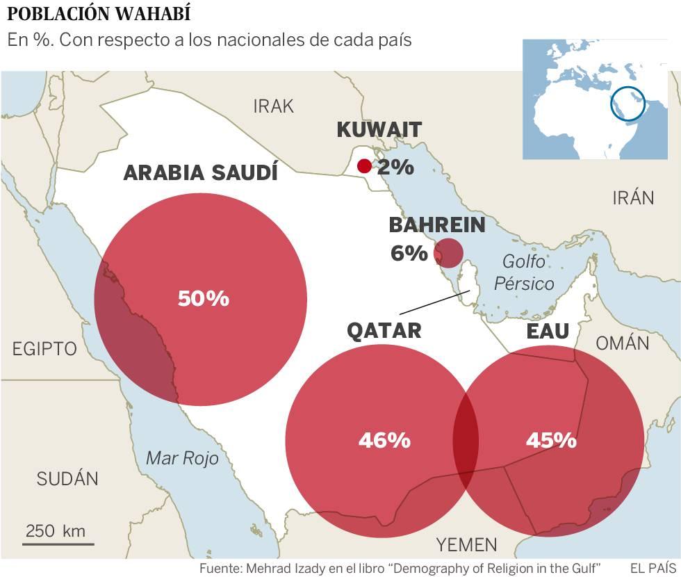 Los wahabís apenas suponen el 0,5% de los 1.500 millones de musulmanes en el mundo.