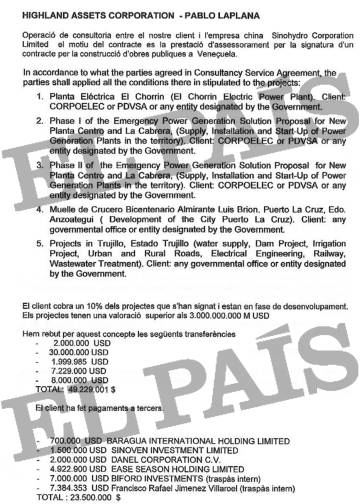 Documento confidencial de la Banca Privada d'Andorra (BPA), fechado el 24 de septiembre de 2010, que detalla la actividad de una cuenta del empresario Diego Salazar abierta a nombre de la sociedad Highland Assets Corporation