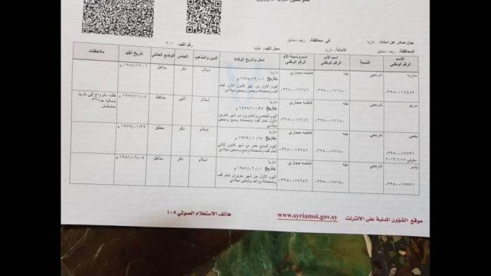 Atestado do registro civil de Damasco em que se especifica a data da morte do jovem ativista Yahia Charbahi em 15 de janeiro de 2013