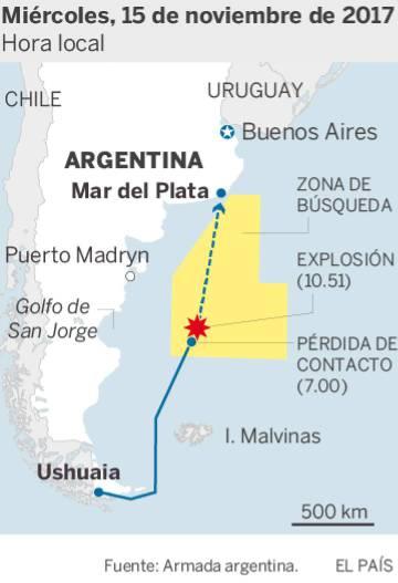 Un año sin respuestas sobre el submarino ARA San Juan