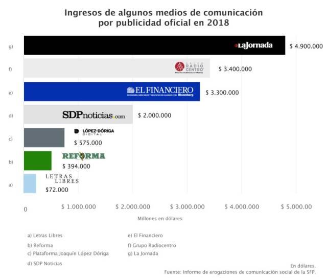 Fin de ciclo para la prensa mexicana