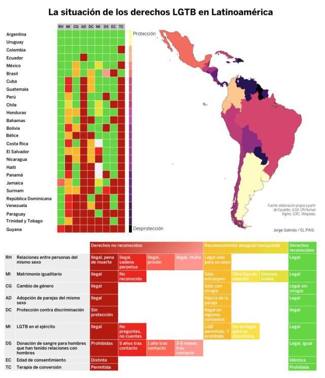 Derechos LGTB en Latinoamérica: la ruta de las minorías políticas