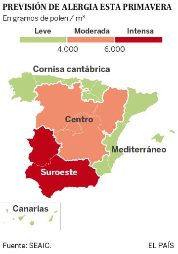 Los especialistas prevén una alergia moderada de media en España