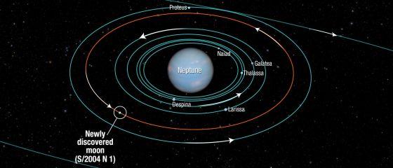 S 2004 N1 Luna de Neptuno