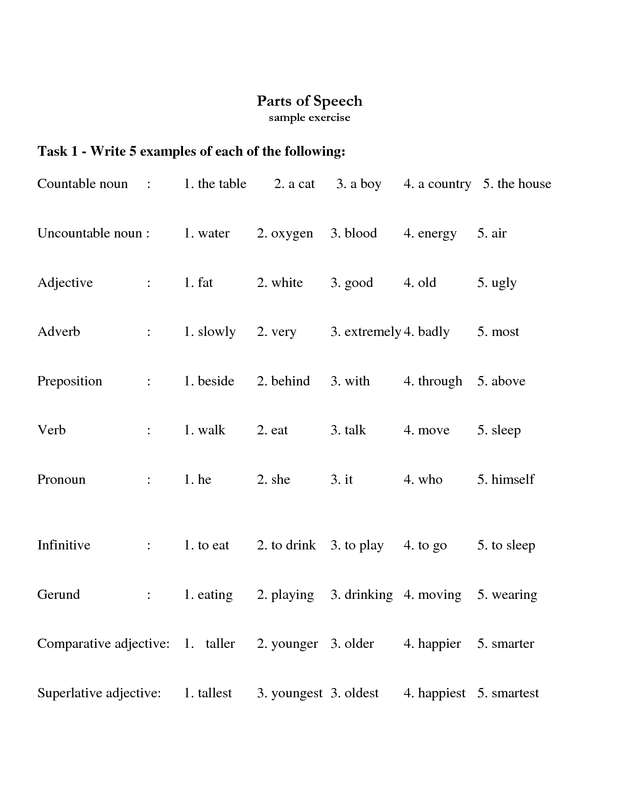 Eight Parts Of Speech Worksheets Keys