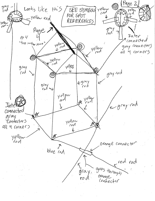 Session Lutron Explorer Post 707