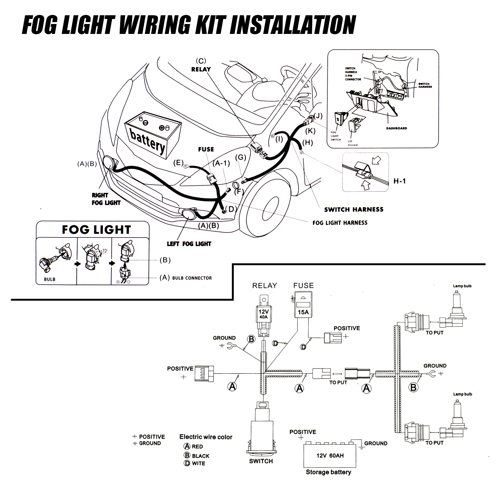 For 14 16 Mazda 3 Clear Fog Lights Lamps Assemblies K Sky Blue Ac Hid Kit Us