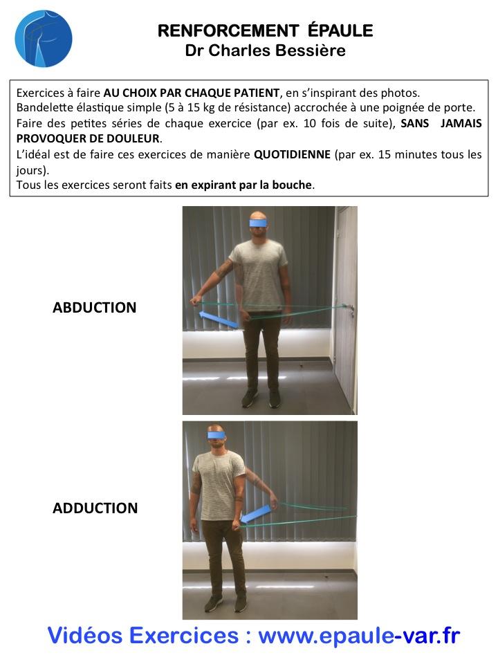 Exercice renforcement épaule