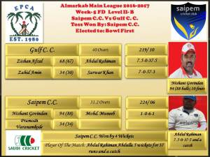 match-summary-saipem-week-5-fd-level-ii-b