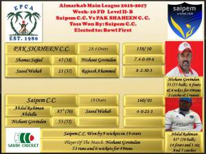 match-summary-saipem-week-10-fd-level-ii-b