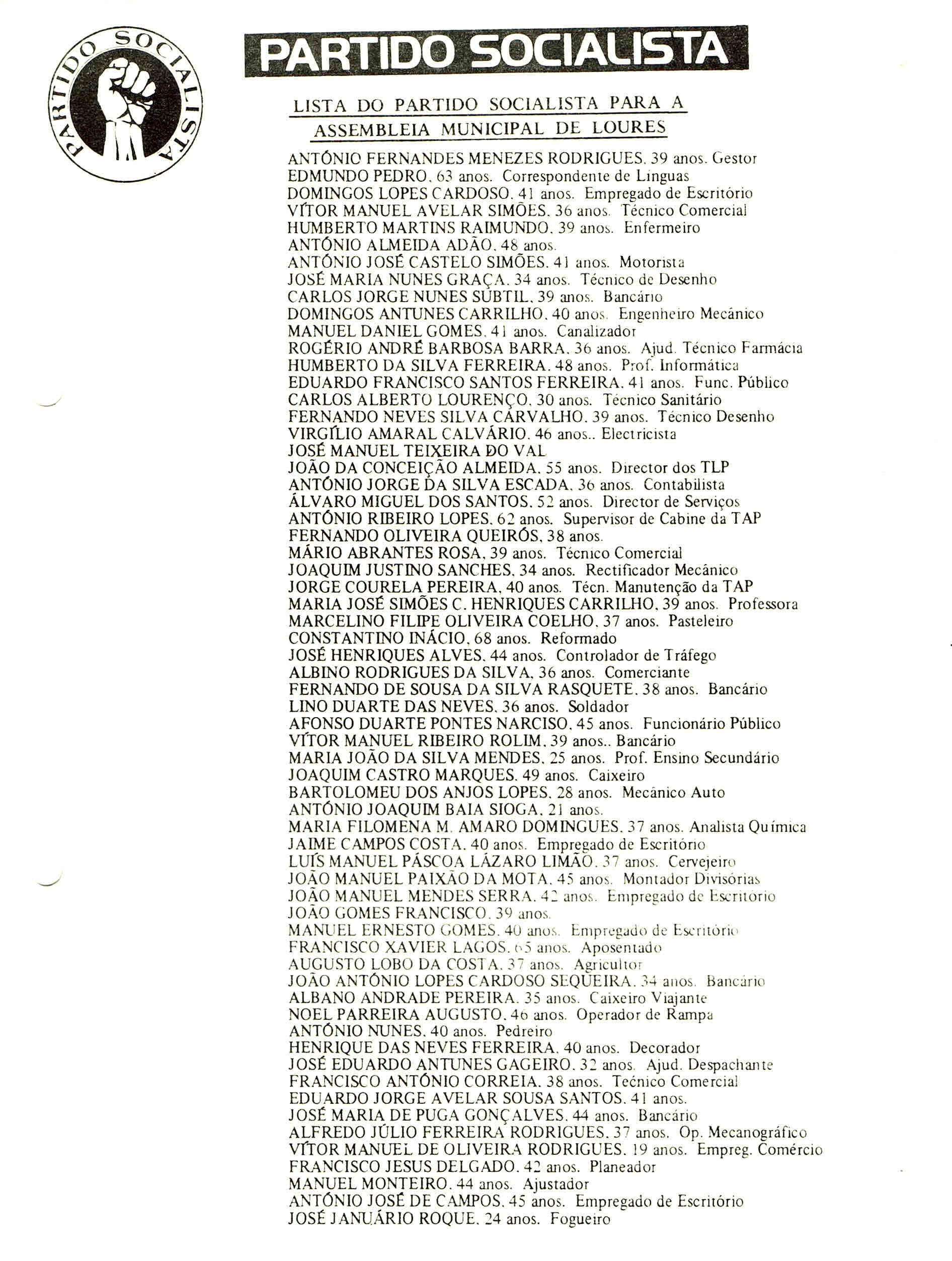 PS LOURES AUTÁRQUICAS 1982 LISTA