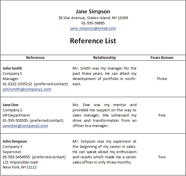 Reference List  Should You Put References On A Resume