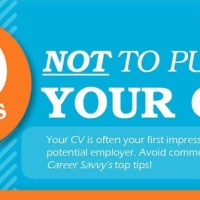 Resume Infographic #01: 10 Things Not To Put In Your Resume/CV