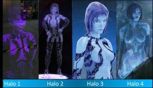 Evolution of Cortana