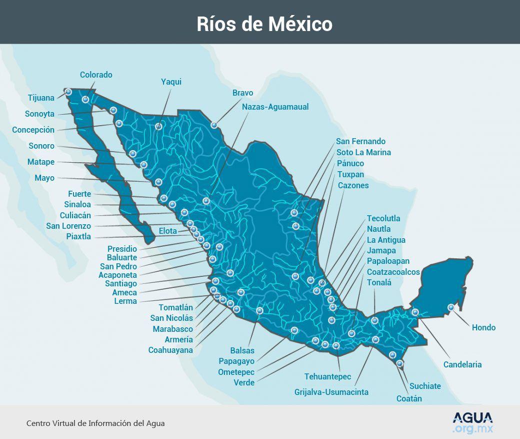 Mapa Ríos de México