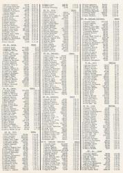 Ranking Acqua 87 (1)