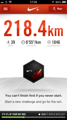 218.4km done so far. I'm aiming to get 300km by the end of the year.