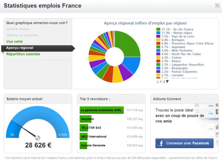 Emplois France   Adzuna.fr