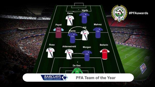 PFA Team of the Year via @PFA.