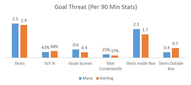 goalthreat