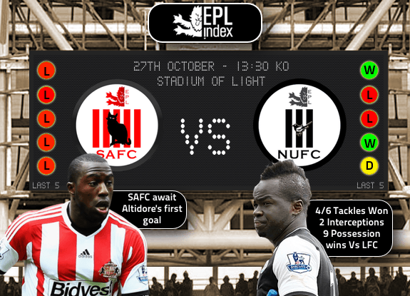 Sunderland Vs Newcastle United