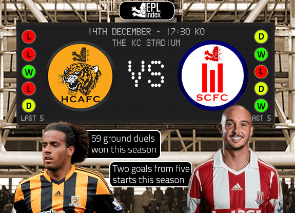 Hull City Vs Stoke City