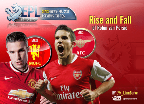 Rise and Fall RVP
