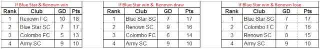 renown odds